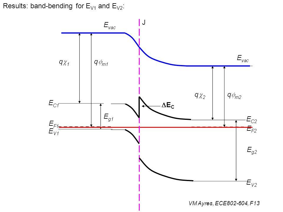 VM Ayres, ECE802-604, F13 Results: band-bending for E V1 and E V2 : J ECEC