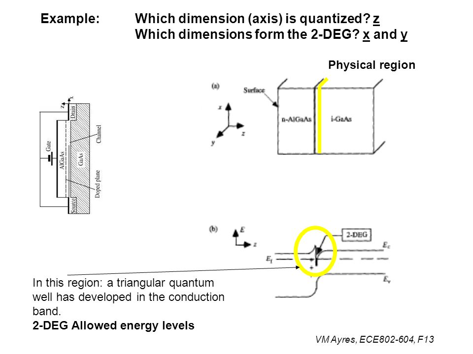 VM Ayres, ECE802-604, F13 Example: Which dimension (axis) is quantized.