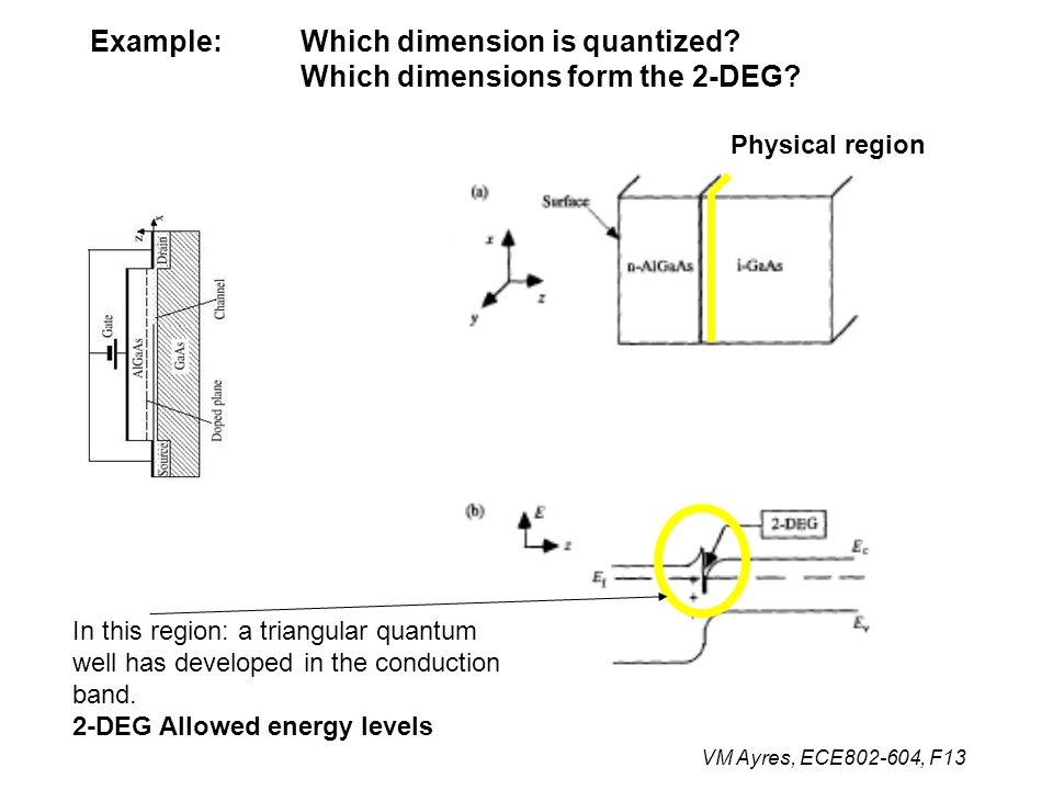 VM Ayres, ECE802-604, F13 Example: Which dimension is quantized.