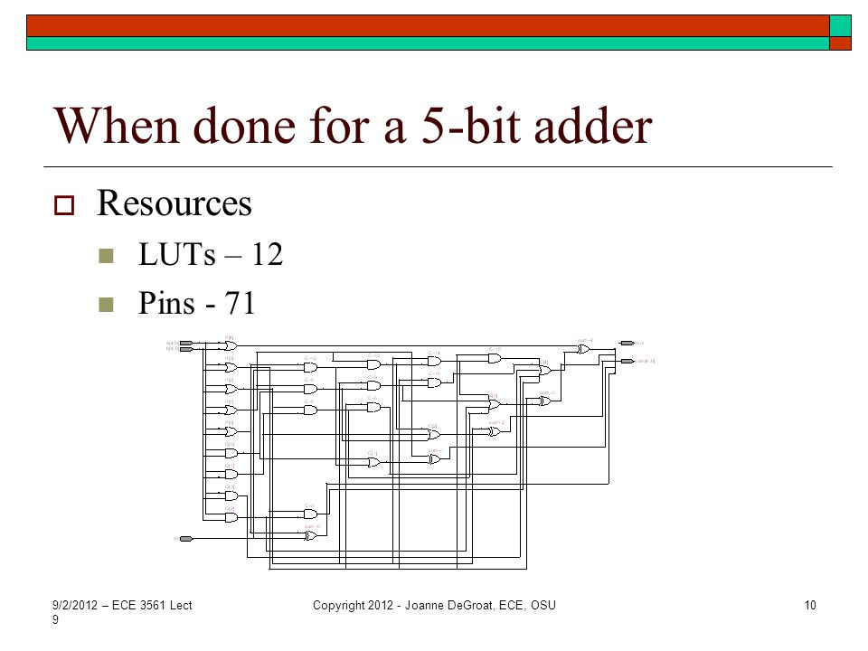 When done for a 5-bit adder  Resources LUTs – 12 Pins - 71 9/2/2012 – ECE 3561 Lect 9 Copyright 2012 - Joanne DeGroat, ECE, OSU10