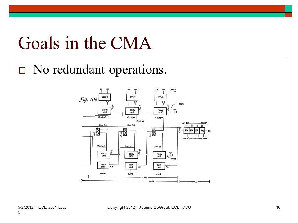 Goals in the CMA  No redundant operations. 9/2/2012 – ECE 3561 Lect 9 Copyright 2012 - Joanne DeGroat, ECE, OSU16