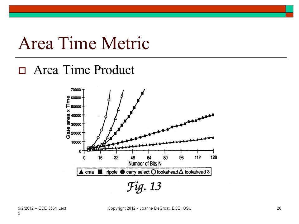 Area Time Metric  Area Time Product 9/2/2012 – ECE 3561 Lect 9 Copyright 2012 - Joanne DeGroat, ECE, OSU20
