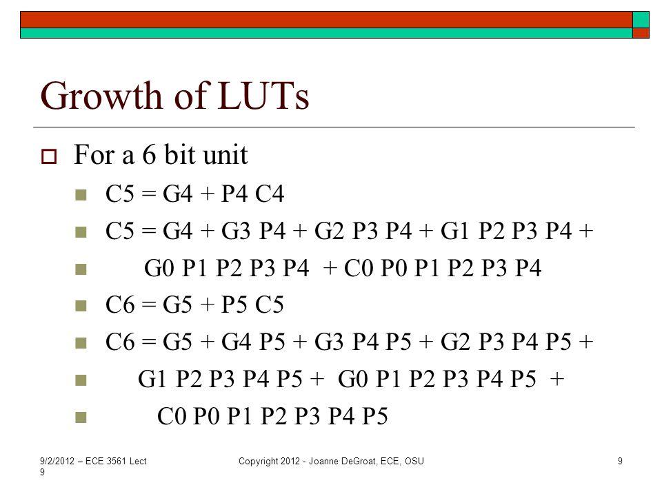 Growth of LUTs  For a 6 bit unit C5 = G4 + P4 C4 C5 = G4 + G3 P4 + G2 P3 P4 + G1 P2 P3 P4 + G0 P1 P2 P3 P4 + C0 P0 P1 P2 P3 P4 C6 = G5 + P5 C5 C6 = G5 + G4 P5 + G3 P4 P5 + G2 P3 P4 P5 + G1 P2 P3 P4 P5 + G0 P1 P2 P3 P4 P5 + C0 P0 P1 P2 P3 P4 P5 9/2/2012 – ECE 3561 Lect 9 Copyright 2012 - Joanne DeGroat, ECE, OSU9