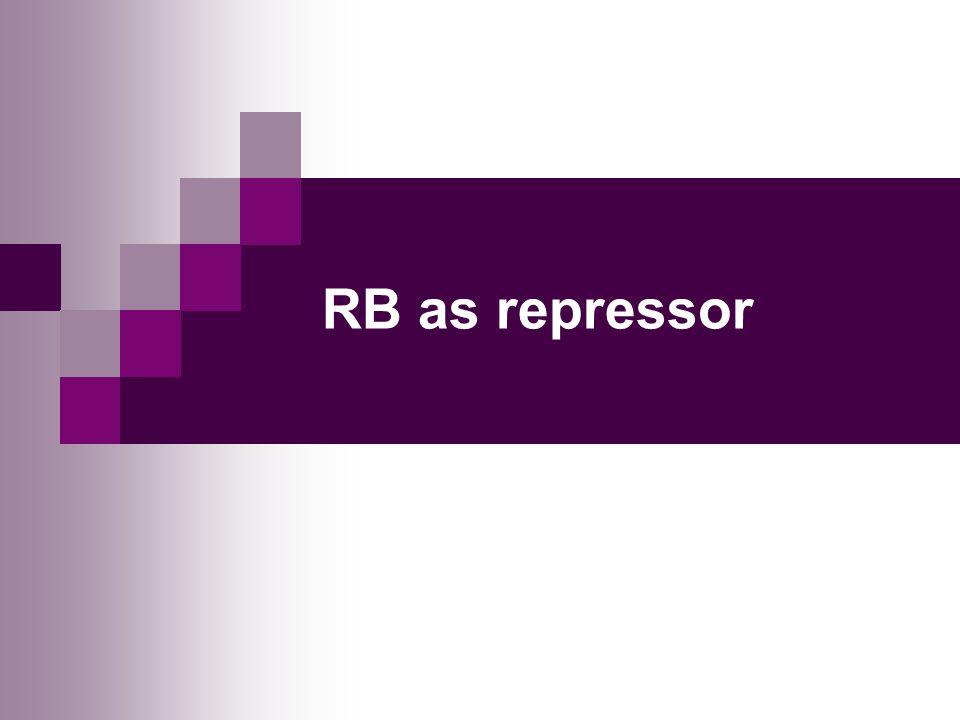 RB as repressor