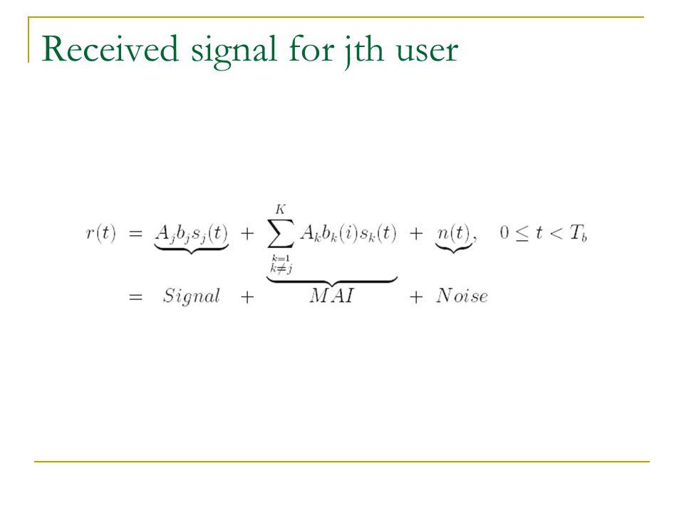 Turbo Principal Concatenated coding and iterative decoding. Encoder Decoder