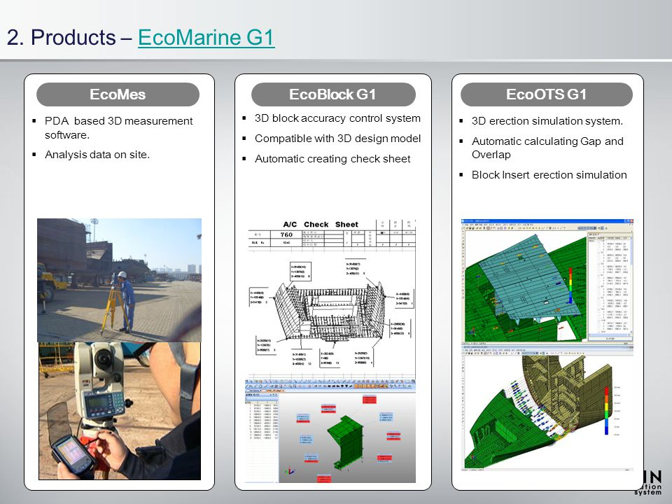 EcoMes  PDA based 3D measurement software. Analysis data on site.