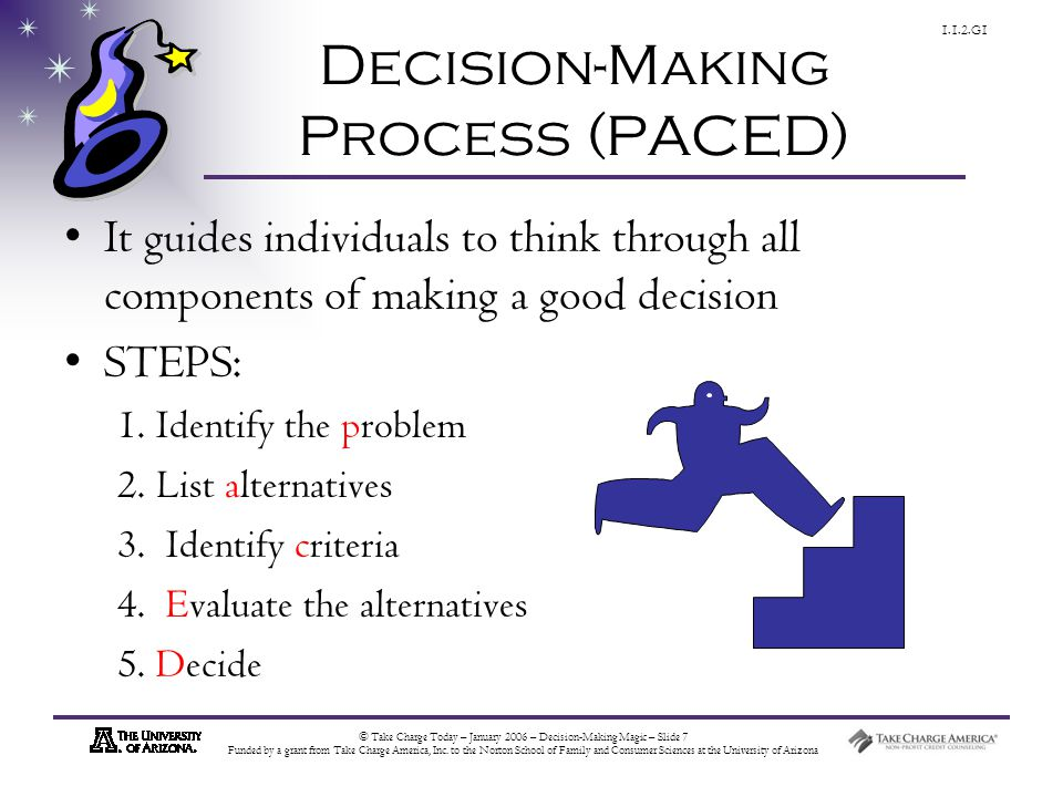 © Take Charge Today – January 2006 – Decision-Making Magic – Slide 7 Funded by a grant from Take Charge America, Inc.