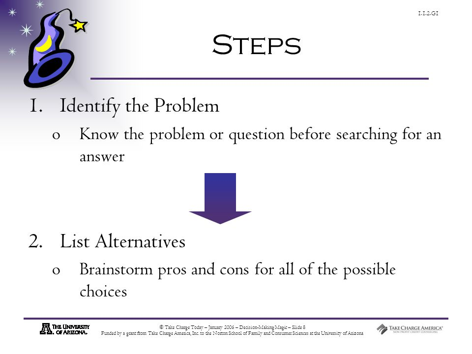© Take Charge Today – January 2006 – Decision-Making Magic – Slide 8 Funded by a grant from Take Charge America, Inc.