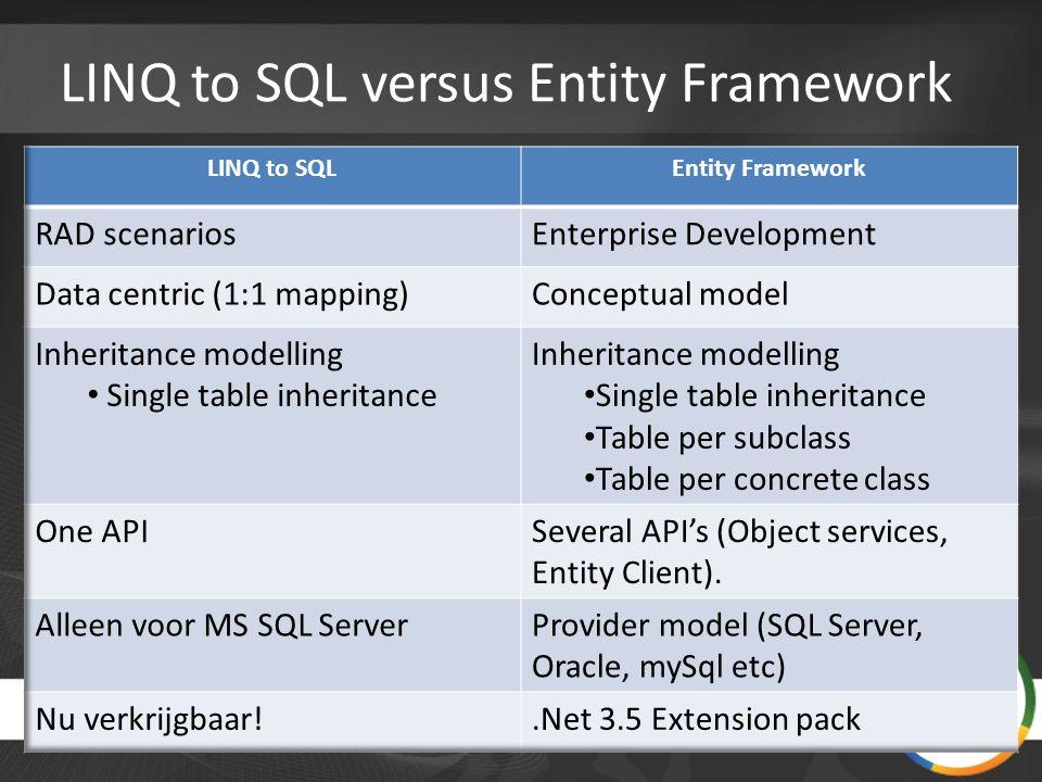 LINQ to SQL versus Entity Framework