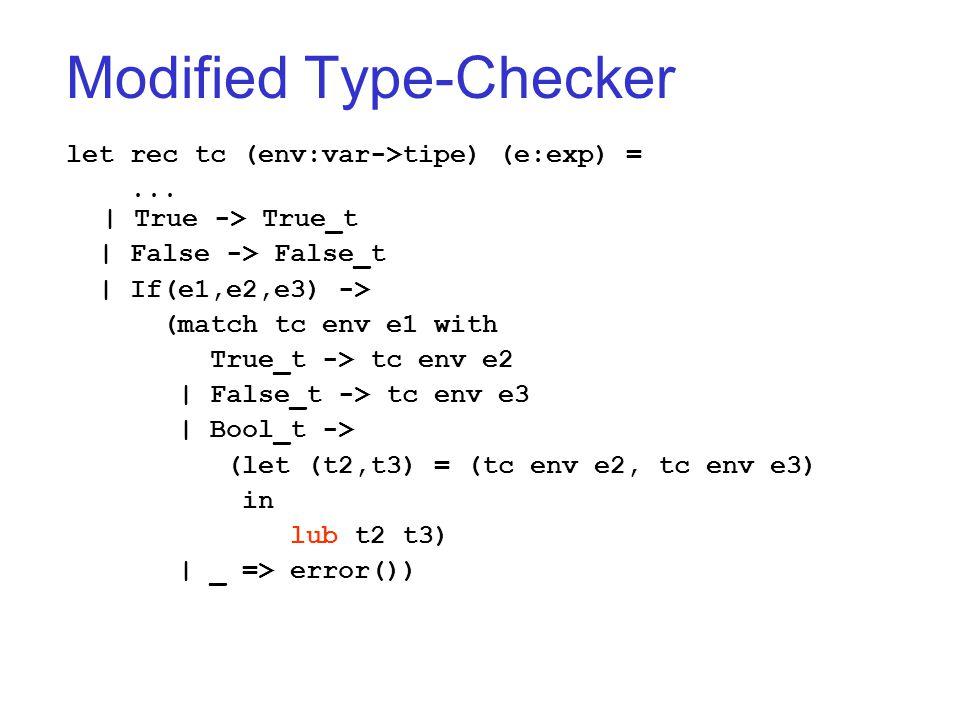 Modified Type-Checker let rec tc (env:var->tipe) (e:exp) =... | True -> True_t | False -> False_t | If(e1,e2,e3) -> (match tc env e1 with True_t -> tc