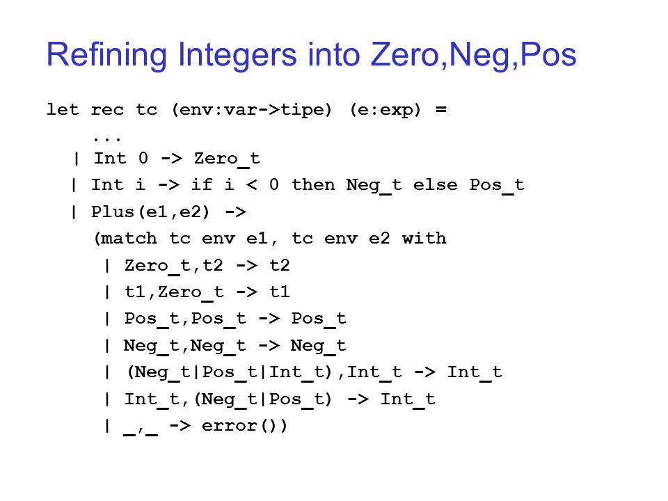 Refining Integers into Zero,Neg,Pos let rec tc (env:var->tipe) (e:exp) =... | Int 0 -> Zero_t | Int i -> if i < 0 then Neg_t else Pos_t | Plus(e1,e2)