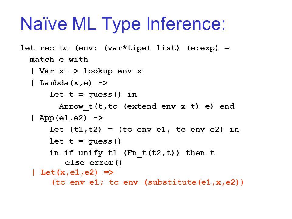 Naïve ML Type Inference: let rec tc (env: (var*tipe) list) (e:exp) = match e with   Var x -> lookup env x   Lambda(x,e) -> let t = guess() in Arrow_t(t,tc (extend env x t) e) end   App(e1,e2) -> let (t1,t2) = (tc env e1, tc env e2) in let t = guess() in if unify t1 (Fn_t(t2,t)) then t else error()   Let(x,e1,e2) => (tc env e1; tc env (substitute(e1,x,e2))