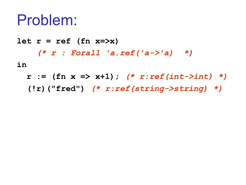 Problem: let r = ref (fn x=>x) (* r : Forall 'a.ref('a->'a) *) in r := (fn x => x+1); (* r:ref(int->int) *) (!r)(