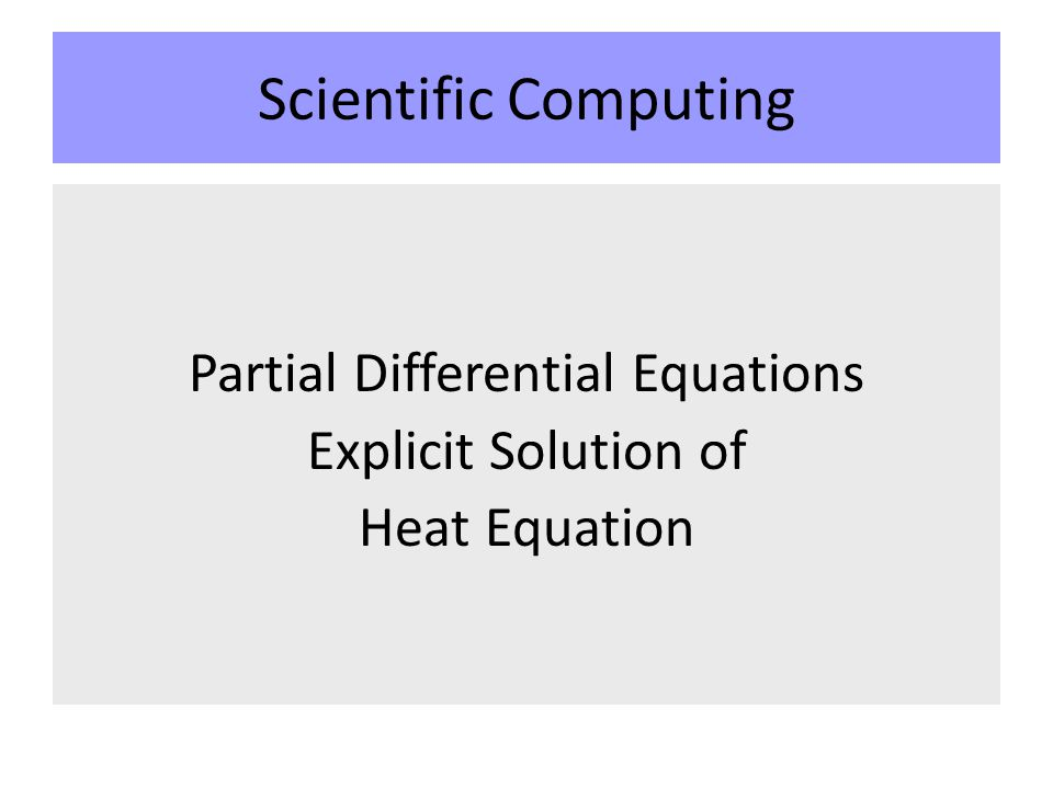 Why this chaotic behavior? Matlab Implementation