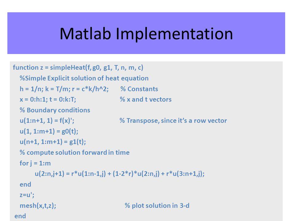 Usage: f = inline('x.^4'); g0 = inline('0*t'); g1 = inline('t.^0'); n=5; m=5; c=1; T=0.1; z = simpleHeat(f, g0, g1, T, n, m, c); Matlab Implementation