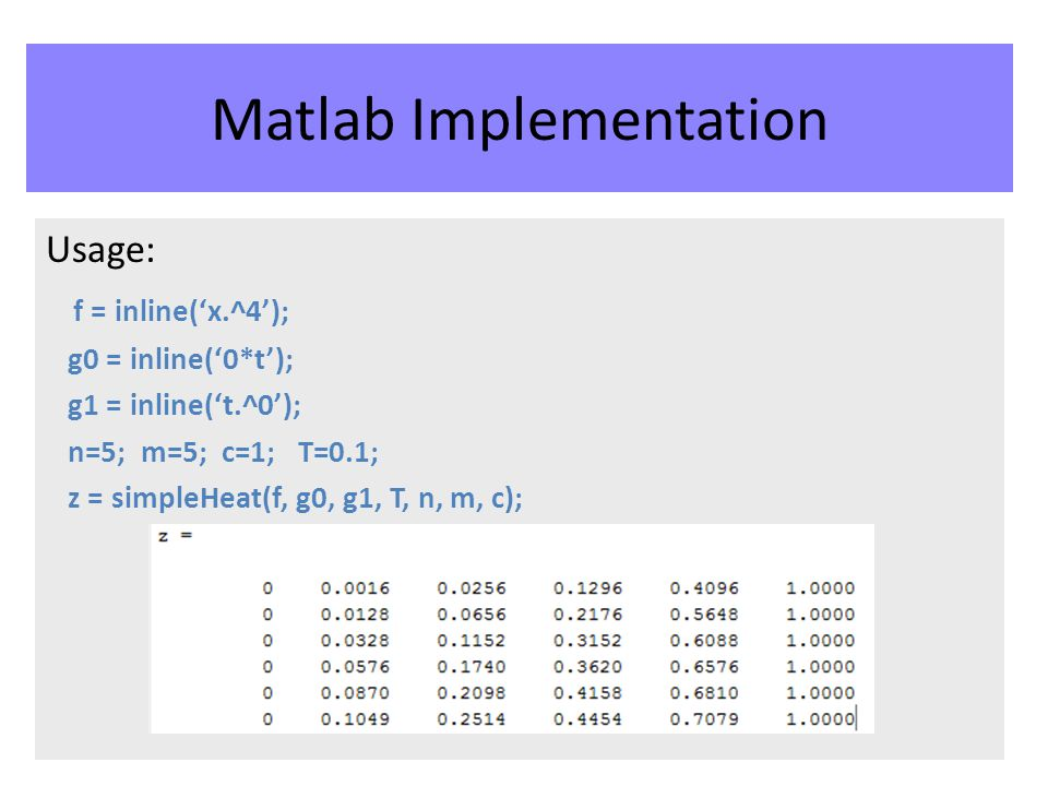 Calculated solution appears correct: Matlab Implementation