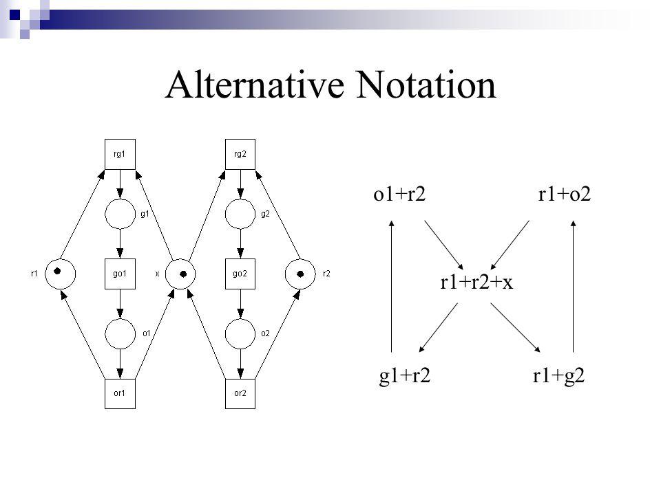 Alternative Notation r1+r2+x g1+r2r1+g2 r1+o2o1+r2