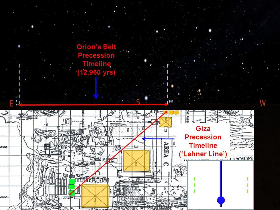 Giza Precession Timeline ('Lehner Line') G3 Orion's Belt Precession Timeline (12,960 yrs)