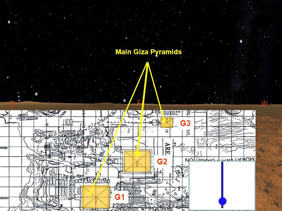 23,410 BCE G1 G2 G3 Main Giza Pyramids