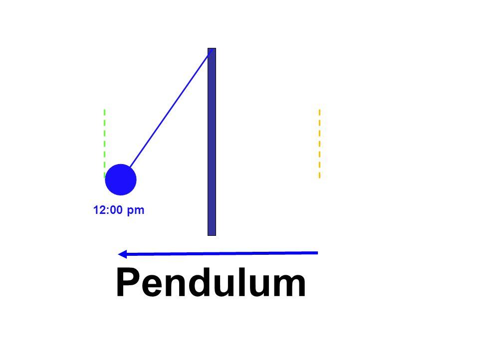 12:00 pm Pendulum