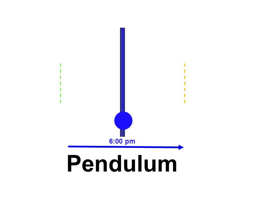 6:00 pm Pendulum
