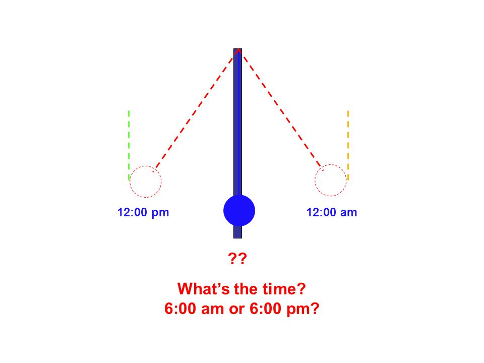 ?? What's the time? 6:00 am or 6:00 pm? 12:00 am12:00 pm