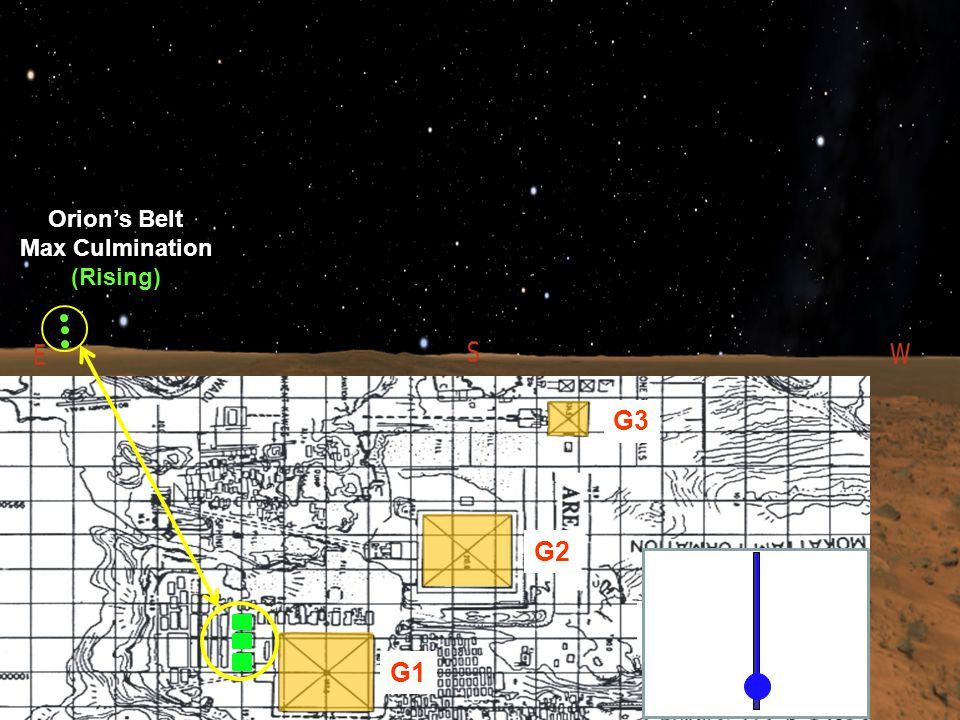23,410 BCE Orion's Belt Max Culmination (Rising) G1 G2 G3