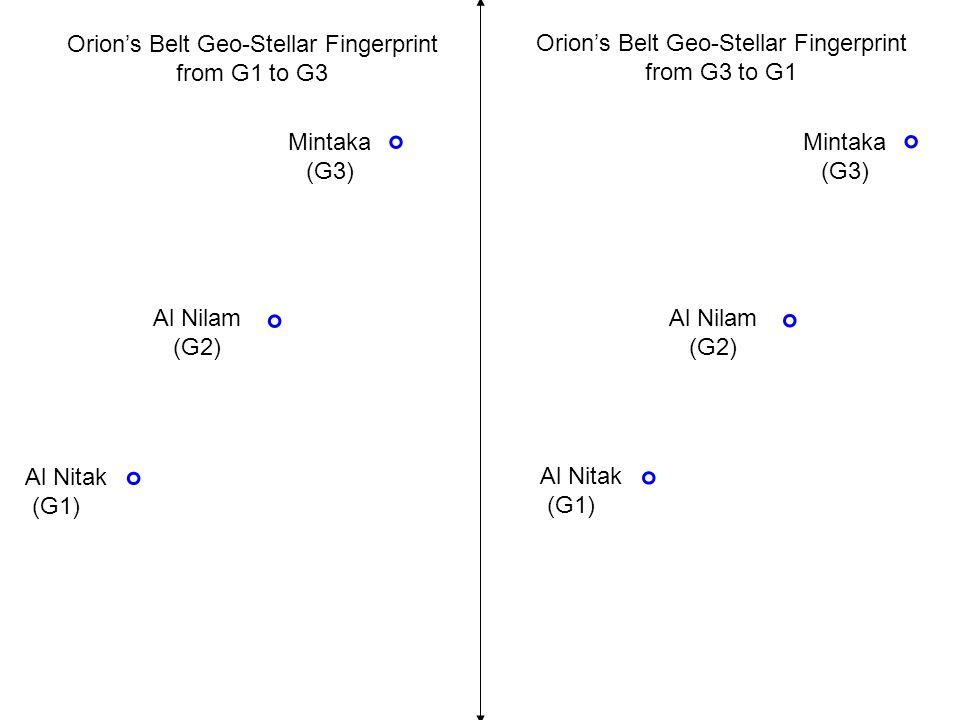 Orion's Belt Geo-Stellar Fingerprint from G1 to G3 Al Nitak (G1) Al Nilam (G2) Mintaka (G3) Orion's Belt Geo-Stellar Fingerprint from G3 to G1 Al Nita