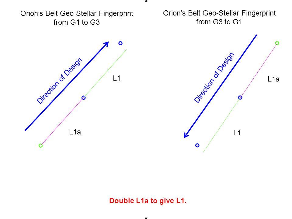 L1a L1 Double L1a to give L1. Orion's Belt Geo-Stellar Fingerprint from G3 to G1 Direction of Design Orion's Belt Geo-Stellar Fingerprint from G1 to G