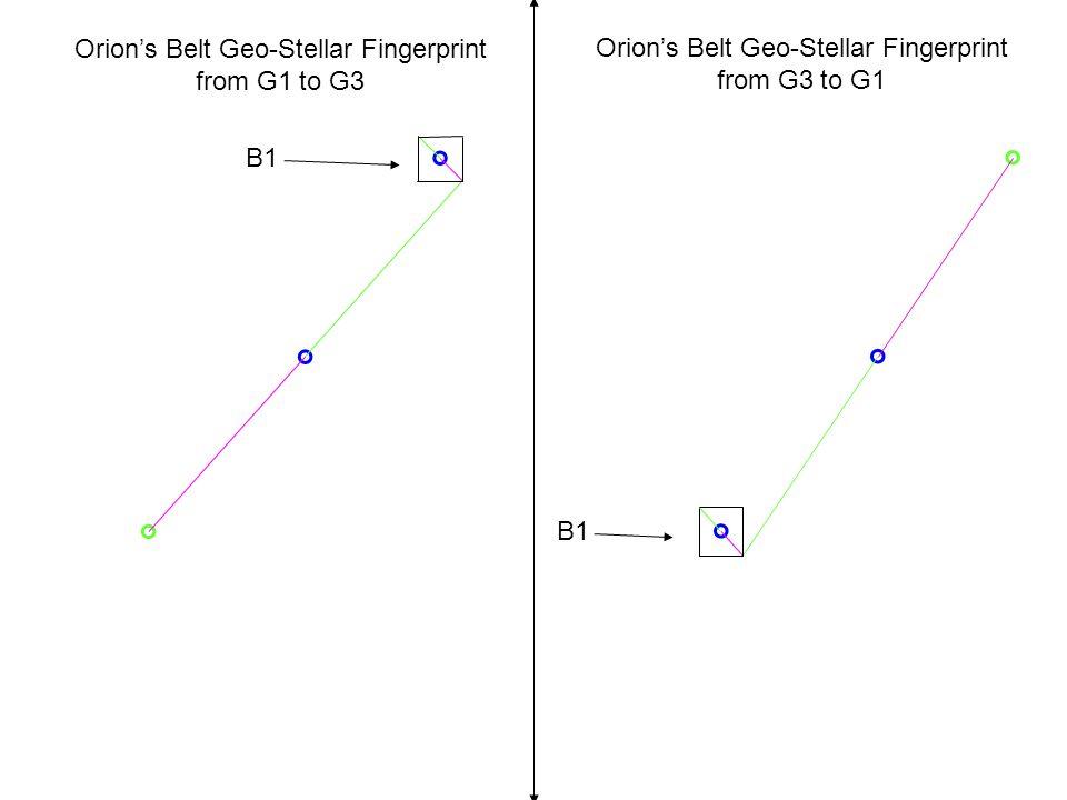 B1 Orion's Belt Geo-Stellar Fingerprint from G3 to G1 B1 Orion's Belt Geo-Stellar Fingerprint from G1 to G3