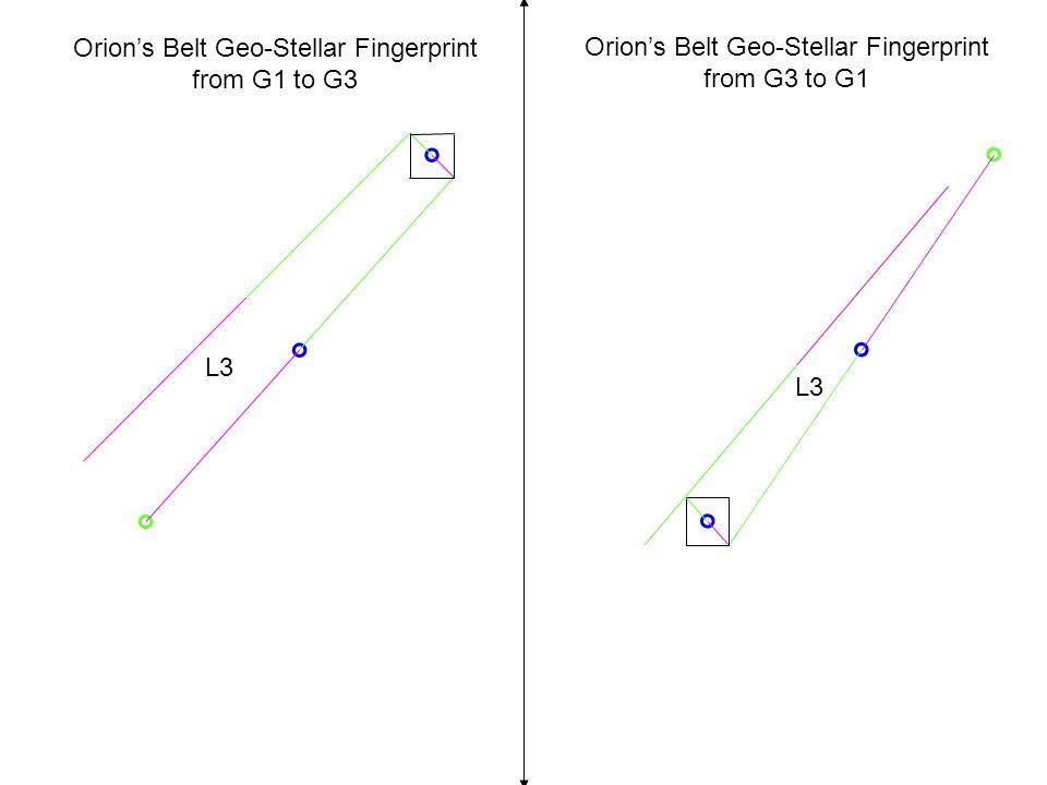 L3 Orion's Belt Geo-Stellar Fingerprint from G3 to G1 L3 Orion's Belt Geo-Stellar Fingerprint from G1 to G3