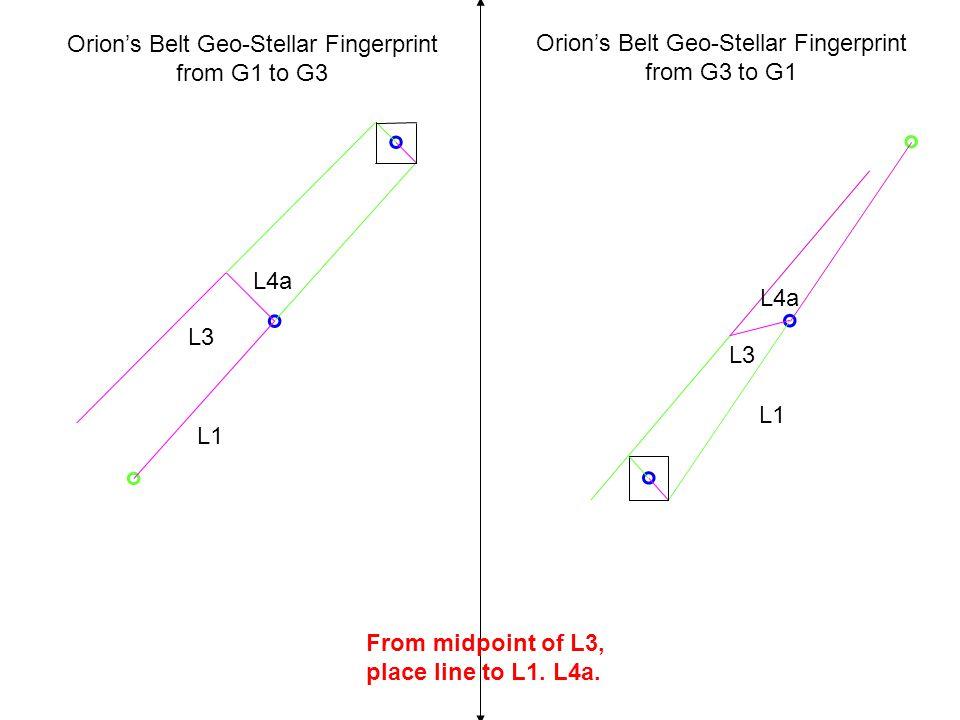 From midpoint of L3, place line to L1. L4a. L1 L3 L4a Orion's Belt Geo-Stellar Fingerprint from G3 to G1 L1 L3 L4a Orion's Belt Geo-Stellar Fingerprin
