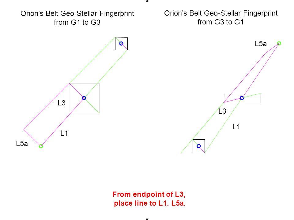 From endpoint of L3, place line to L1. L5a. L3 L1 L5a Orion's Belt Geo-Stellar Fingerprint from G3 to G1 L1 L5a L3 Orion's Belt Geo-Stellar Fingerprin