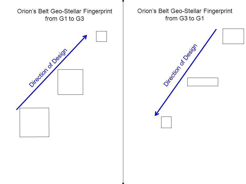 Orion's Belt Geo-Stellar Fingerprint from G3 to G1 Direction of Design Orion's Belt Geo-Stellar Fingerprint from G1 to G3