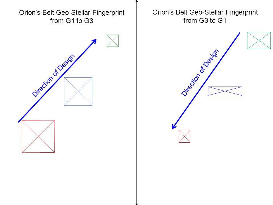 Orion's Belt Geo-Stellar Fingerprint from G3 to G1 Direction of Design Orion's Belt Geo-Stellar Fingerprint from G1 to G3 Direction of Design