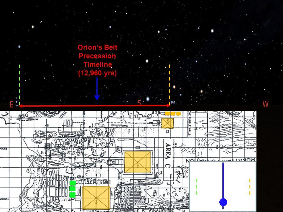 Orion's Belt Precession Timeline (12,960 yrs) G3