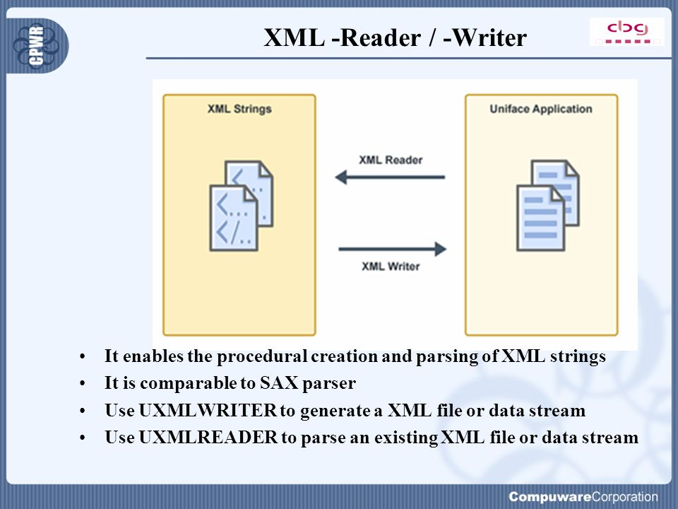 XML -Reader / -Writer It enables the procedural creation and parsing of XML strings It is comparable to SAX parser Use UXMLWRITER to generate a XML file or data stream Use UXMLREADER to parse an existing XML file or data stream
