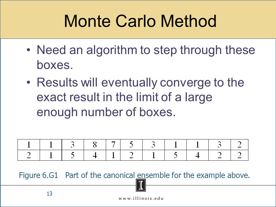 Monte Carlo Method Need an algorithm to step through these boxes. Results will eventually converge to the exact result in the limit of a large enough