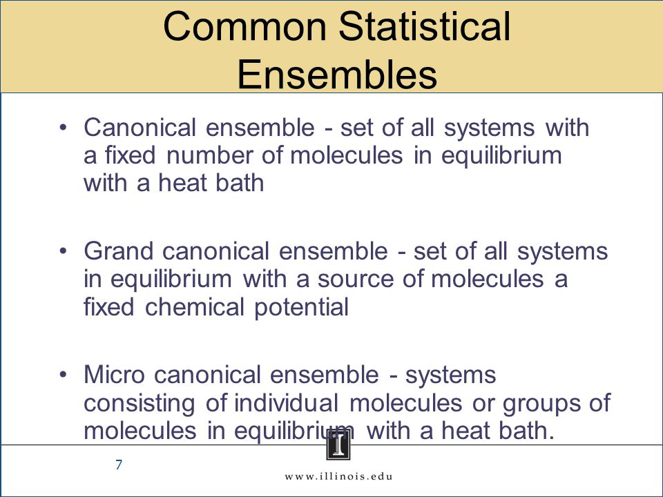 Common Statistical Ensembles Canonical ensemble - set of all systems with a fixed number of molecules in equilibrium with a heat bath Grand canonical