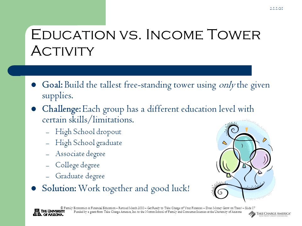 2.1.1.G1 © Family Economics & Financial Education – Revised March 2010 – Get Ready to Take Charge of Your Finances – Does Money Grow on Trees? – Slide