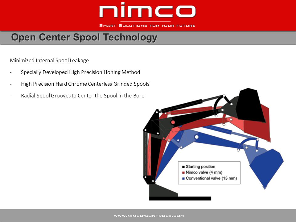 Open Center Spool Technology Minimized Internal Spool Leakage -Specially Developed High Precision Honing Method -High Precision Hard Chrome Centerless