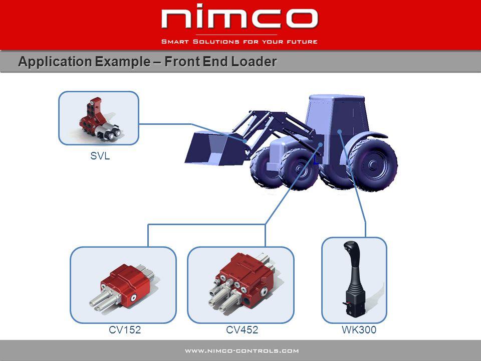 Application Example – Front End Loader SVL CV152CV452WK300