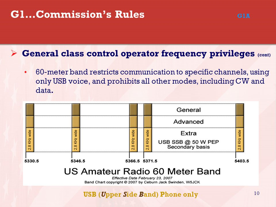 10 G1…Commission's Rules G1A  General class control operator frequency privileges (cont) 60-meter band restricts communication to specific channels, using only USB voice, and prohibits all other modes, including CW and data.