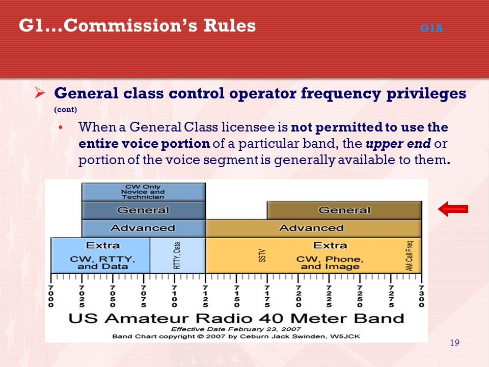 19 G1…Commission's Rules G1A  General class control operator frequency privileges (cont) When a General Class licensee is not permitted to use the entire voice portion of a particular band, the upper end or portion of the voice segment is generally available to them.