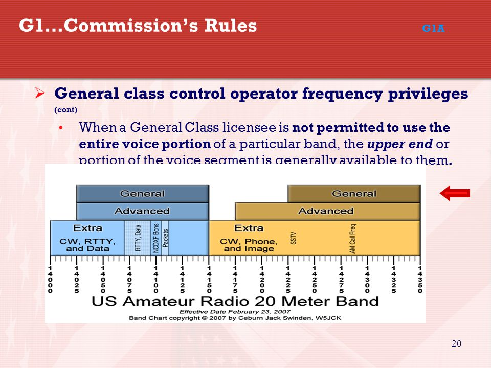 20 G1…Commission's Rules G1A  General class control operator frequency privileges (cont) When a General Class licensee is not permitted to use the entire voice portion of a particular band, the upper end or portion of the voice segment is generally available to them.