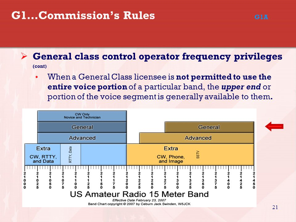 21 G1…Commission's Rules G1A  General class control operator frequency privileges (cont) When a General Class licensee is not permitted to use the entire voice portion of a particular band, the upper end or portion of the voice segment is generally available to them.