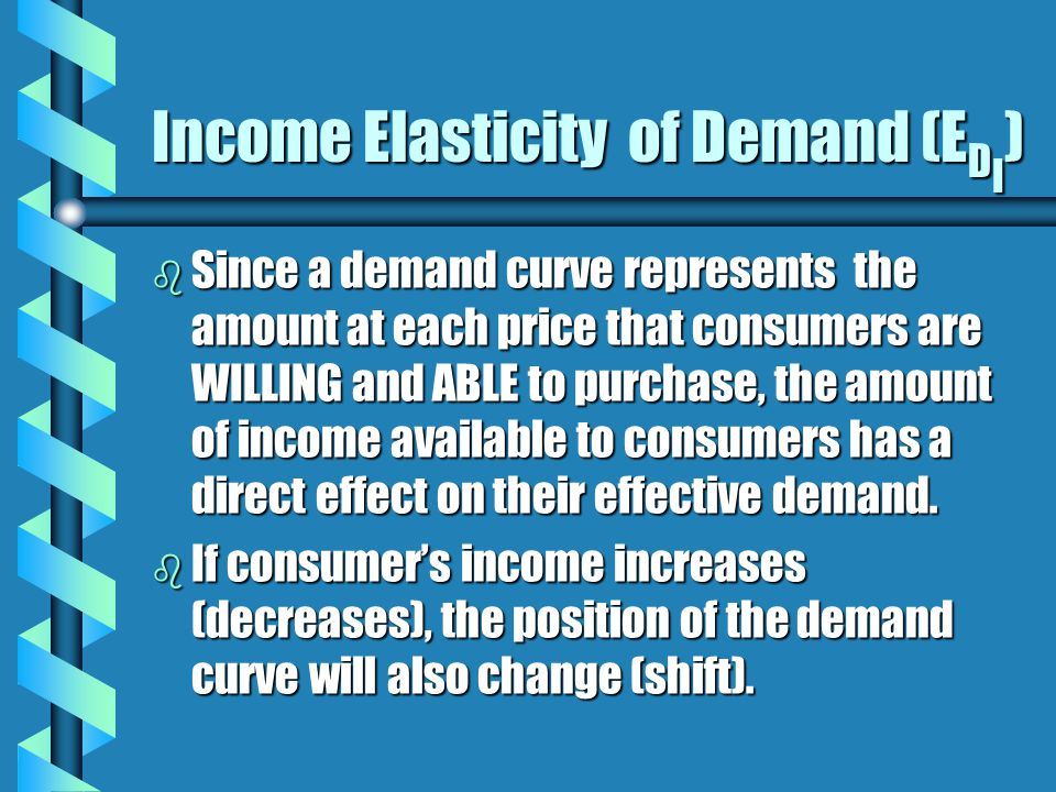 Income Elasticity of Demand (E D I ) b Since a demand curve represents the amount at each price that consumers are WILLING and ABLE to purchase, the a