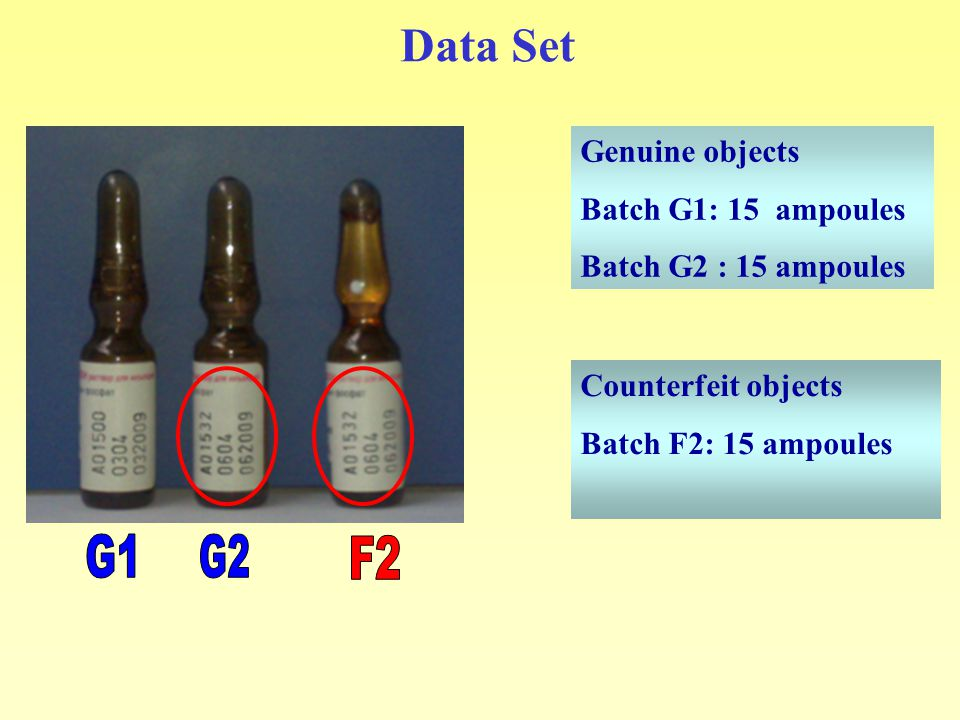 Data Set Genuine objects Batch G1: 15 ampoules Batch G2 : 15 ampoules Counterfeit objects Batch F2: 15 ampoules