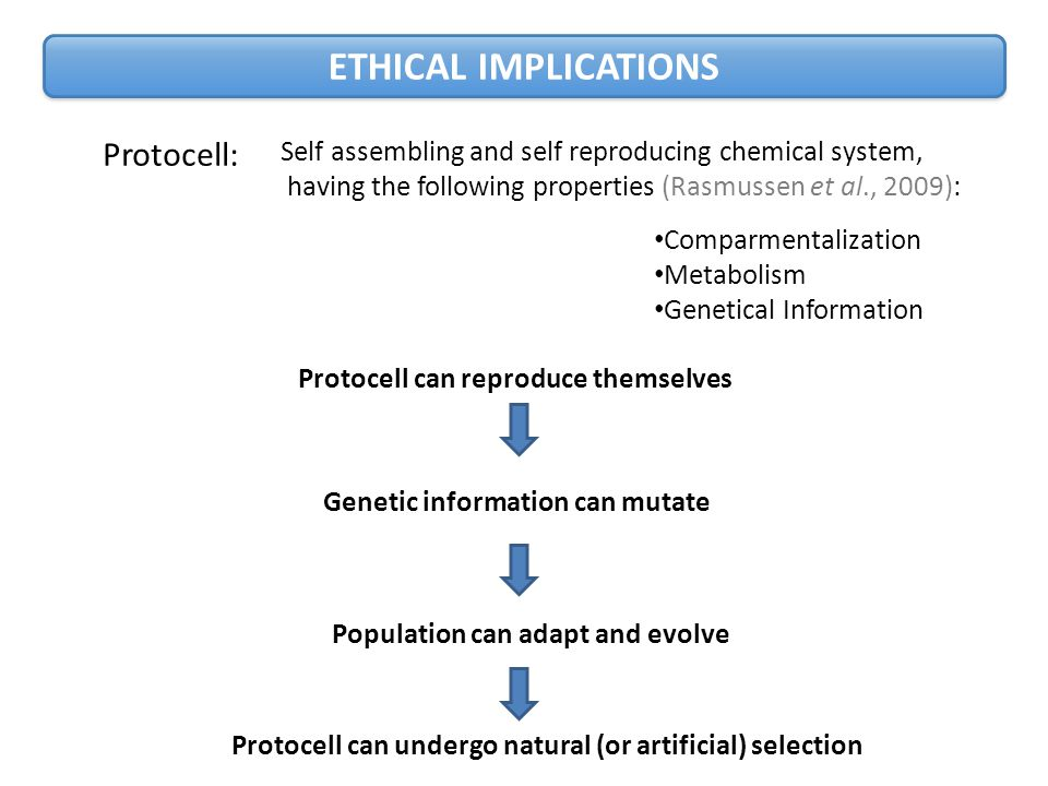 ETHICAL IMPLICATIONS Protocell: Self assembling and self reproducing chemical system, having the following properties (Rasmussen et al., 2009): Comparmentalization Metabolism Genetical Information Protocell can reproduce themselves Genetic information can mutate Population can adapt and evolve Protocell can undergo natural (or artificial) selection