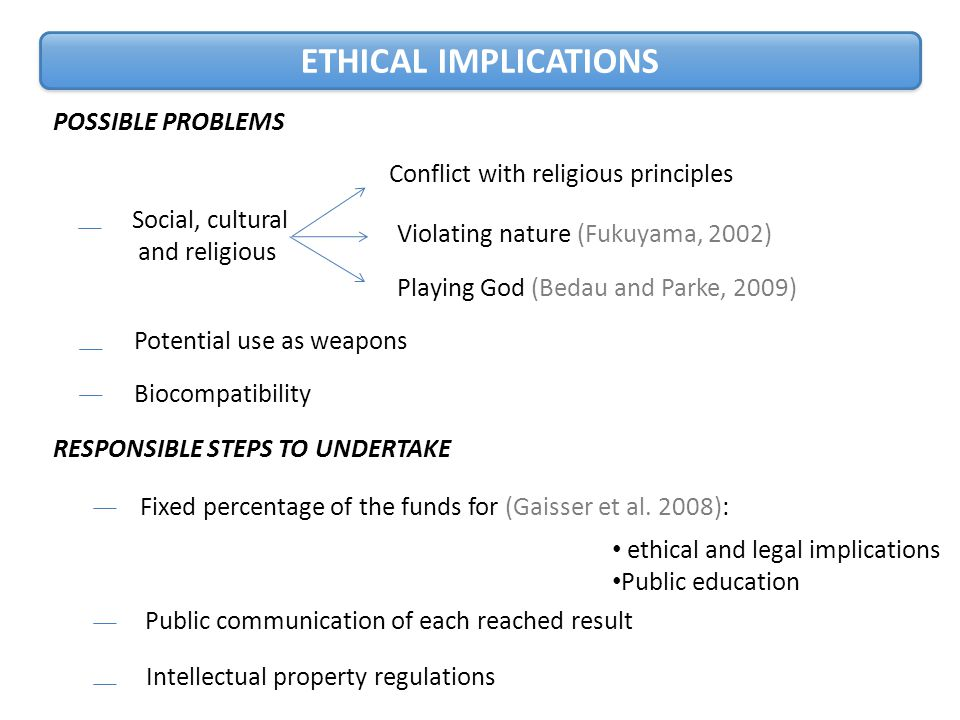 ETHICAL IMPLICATIONS POSSIBLE PROBLEMS Social, cultural and religious Conflict with religious principles Violating nature (Fukuyama, 2002) Playing God (Bedau and Parke, 2009) Potential use as weapons Biocompatibility Fixed percentage of the funds for (Gaisser et al.